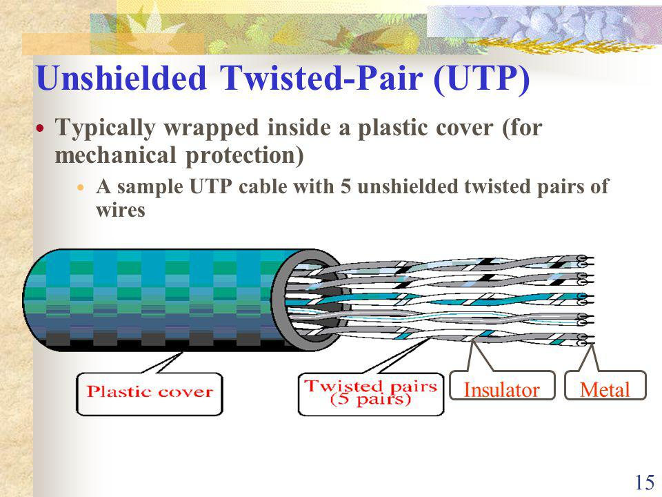 Unshielded Twisted-Pair (UTP)