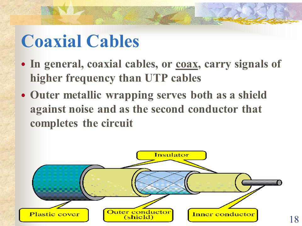 Coaxial Cables In general, coaxial cables, or coax, carry signals of higher frequency than UTP cables.