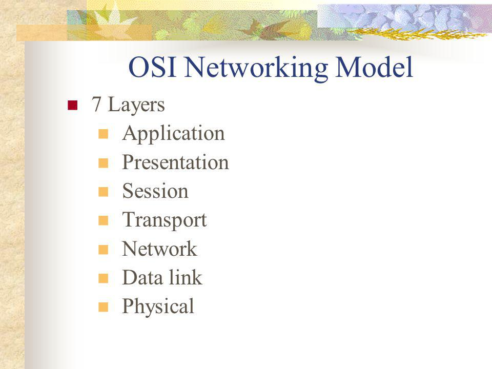 OSI Networking Model 7 Layers Application Presentation Session