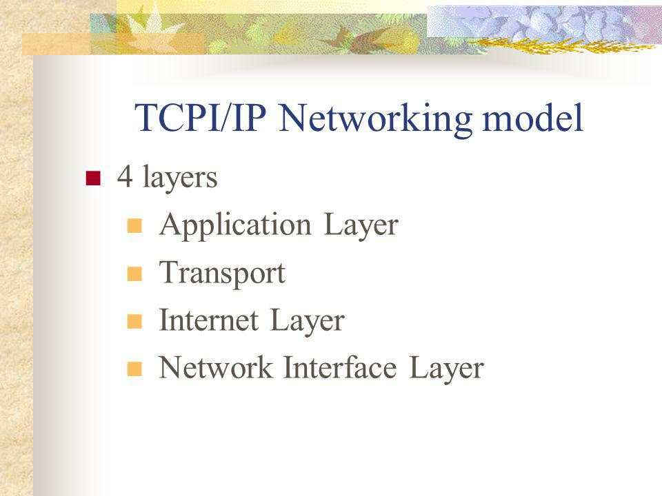 TCPI/IP Networking model