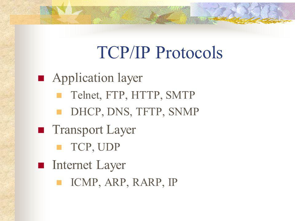 TCP/IP Protocols Application layer Transport Layer Internet Layer