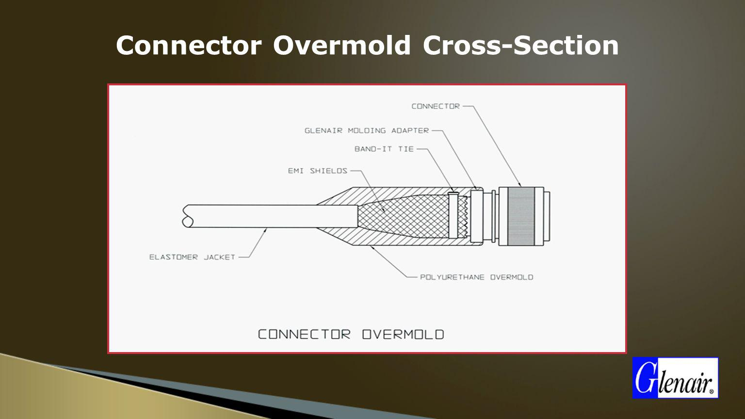 Connector Overmold Cross-Section