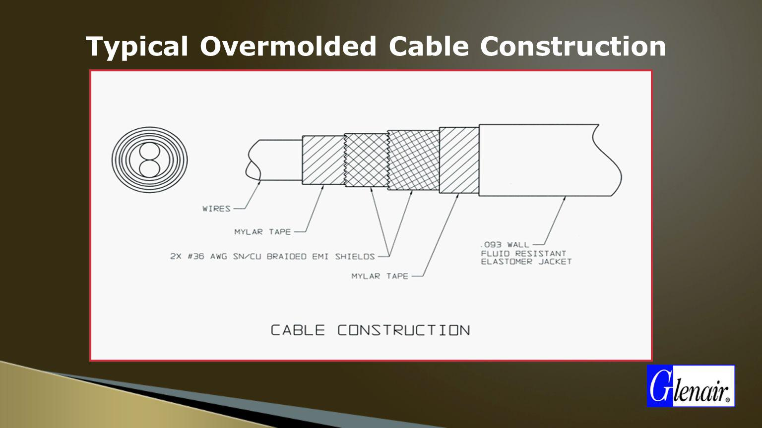 Typical Overmolded Cable Construction
