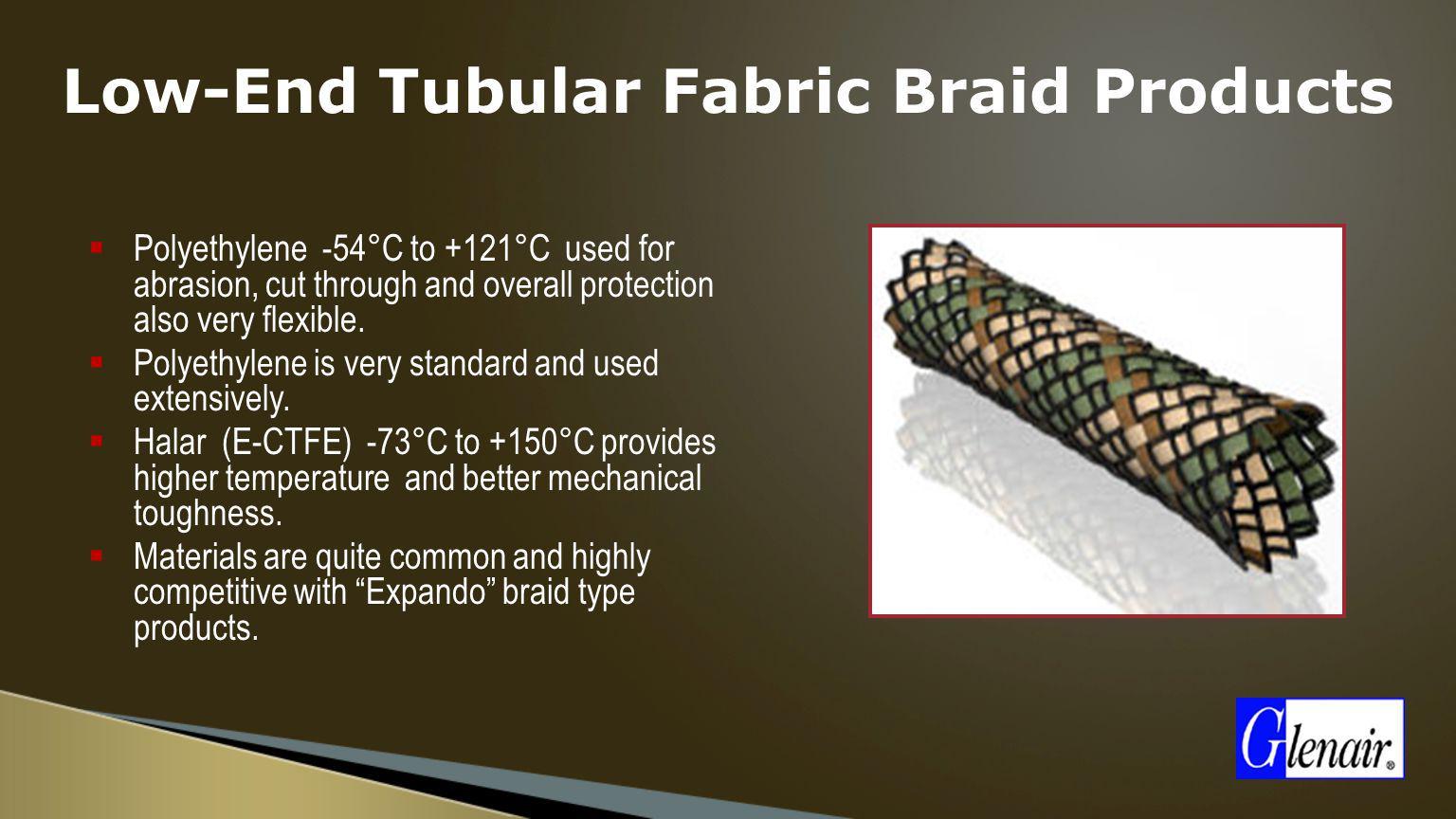 Low-End Tubular Fabric Braid Products