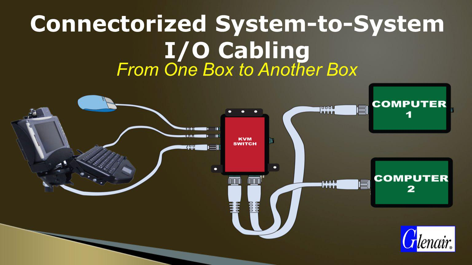 Connectorized System-to-System I/O Cabling