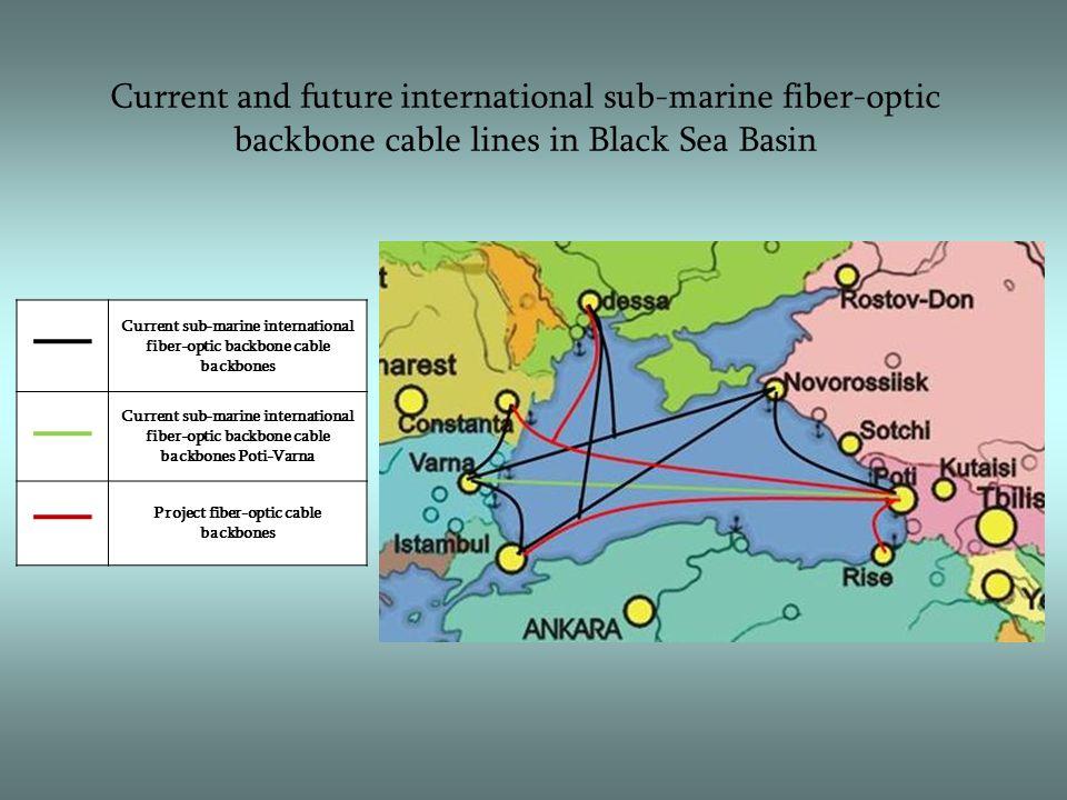 Current and future international sub-marine fiber-optic backbone cable lines in Black Sea Basin