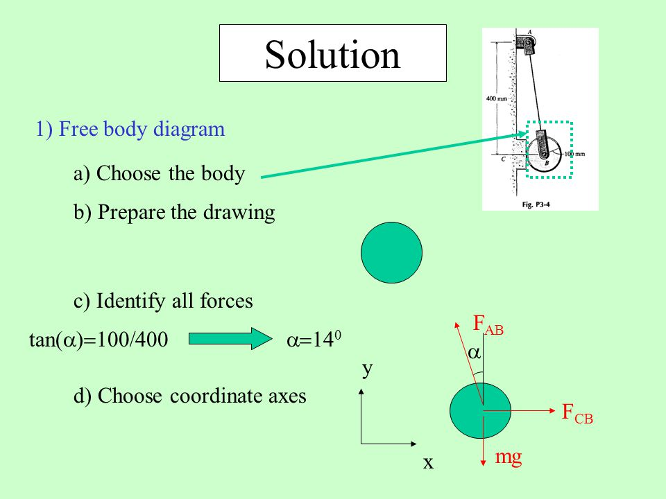 Solution 1) Free body diagram a) Choose the body