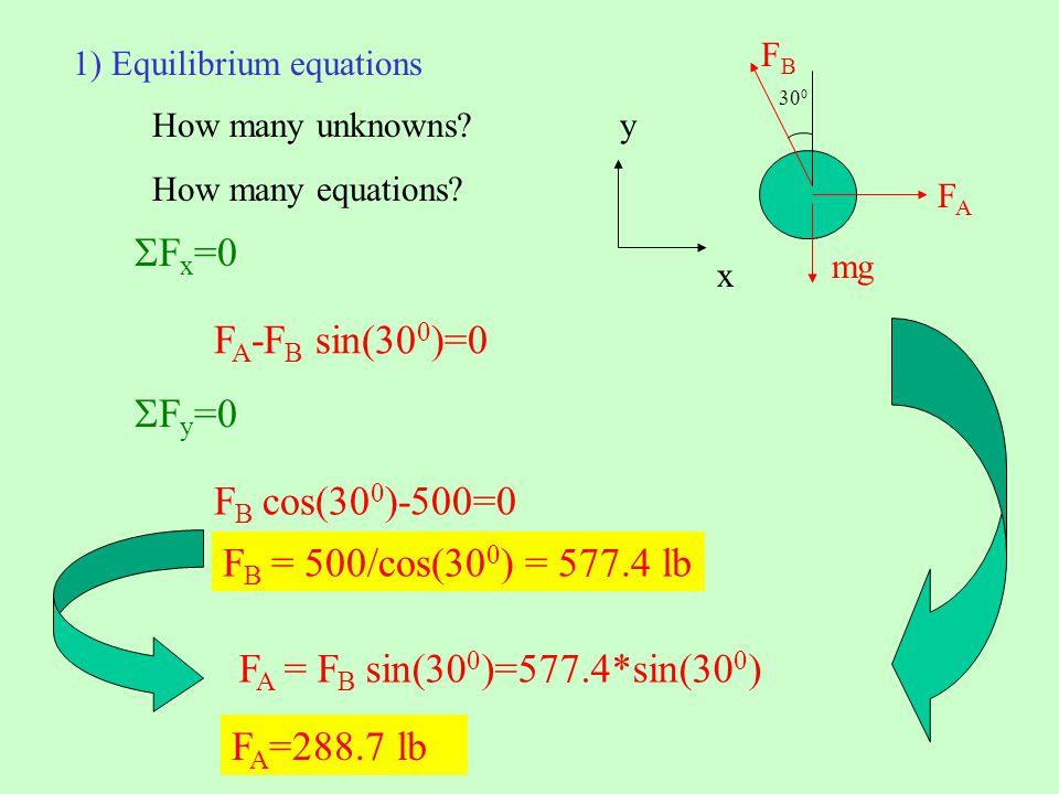 SFx=0 FA-FB sin(300)=0 SFy=0 FB cos(300)-500=0