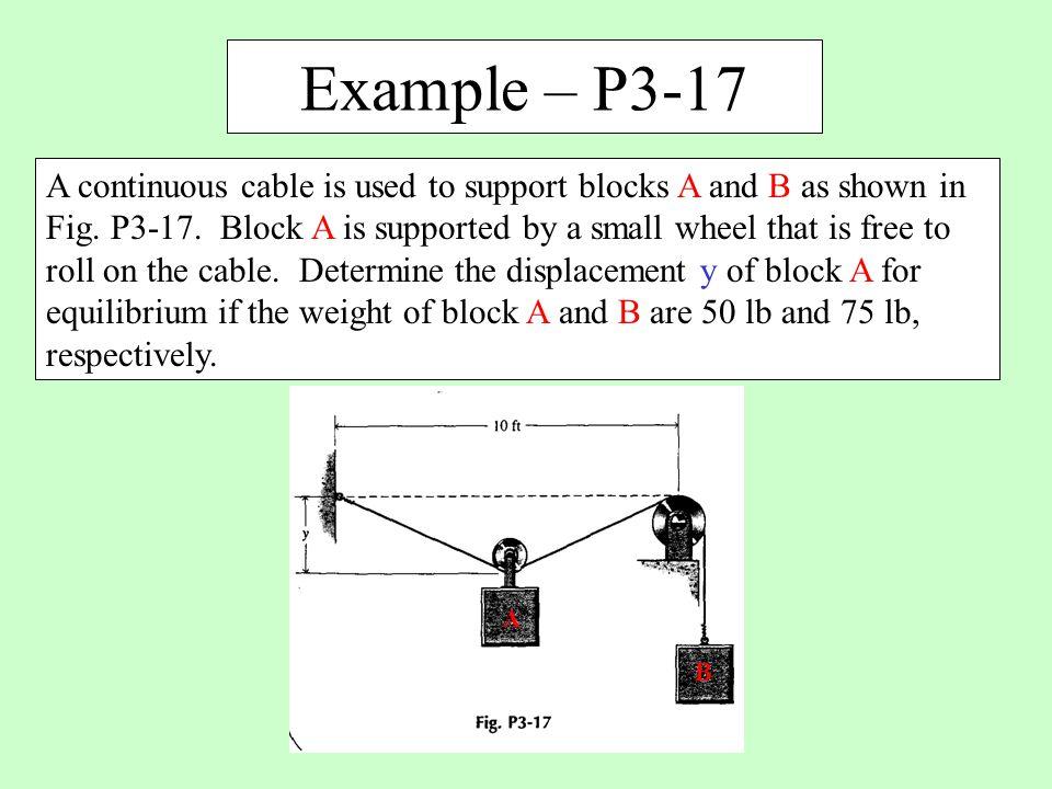Example – P3-17