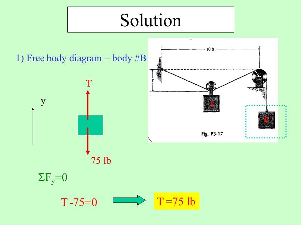 Solution SFy=0 T -75=0 T =75 lb 1) Free body diagram – body #B T y