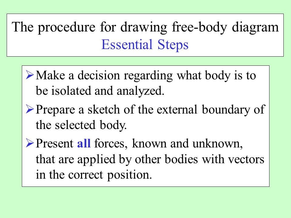 The procedure for drawing free-body diagram Essential Steps