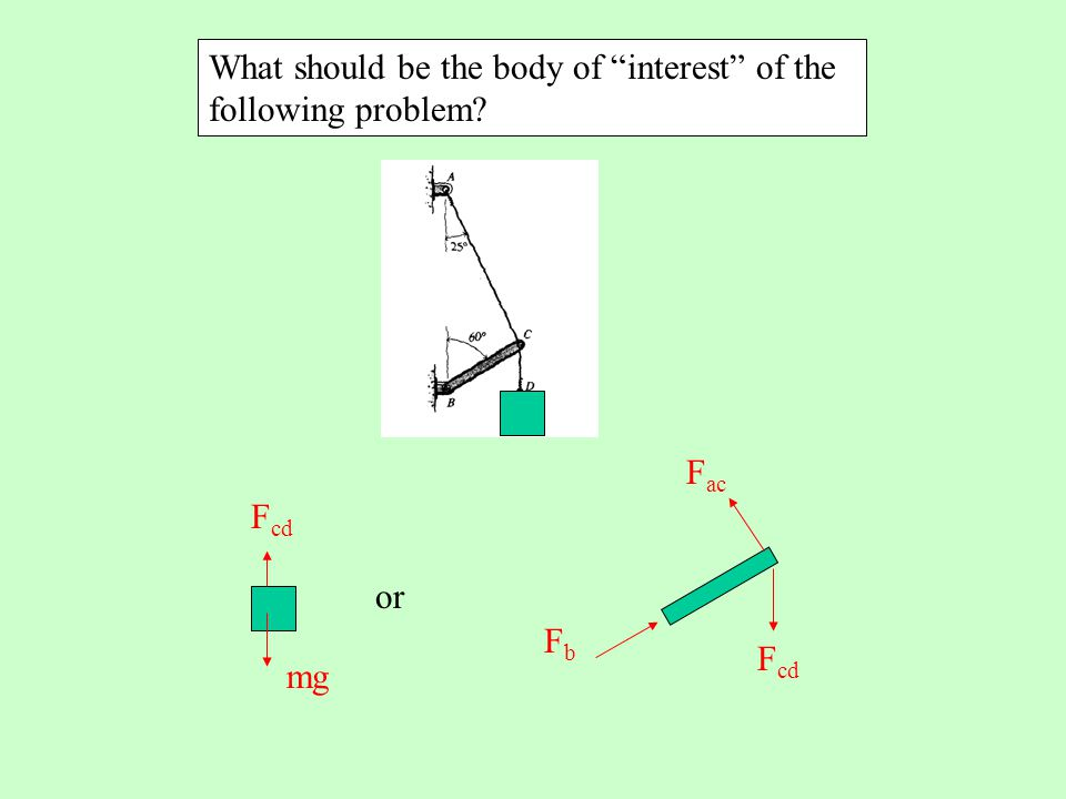 What should be the body of interest of the following problem