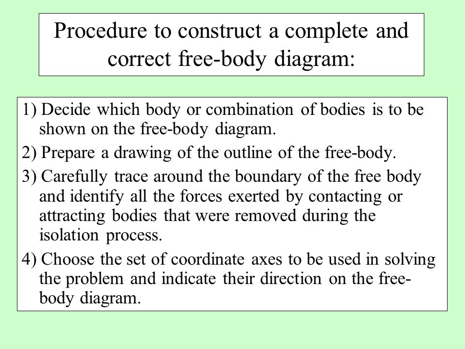 Procedure to construct a complete and correct free-body diagram: