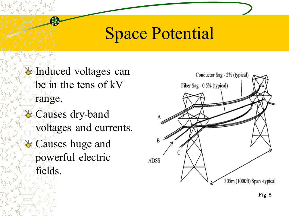 Space Potential Induced voltages can be in the tens of kV range.