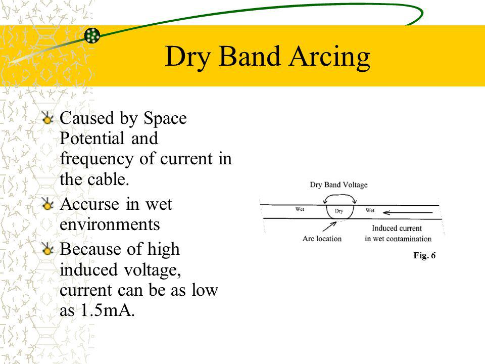 Dry Band Arcing Caused by Space Potential and frequency of current in the cable. Accurse in wet environments.