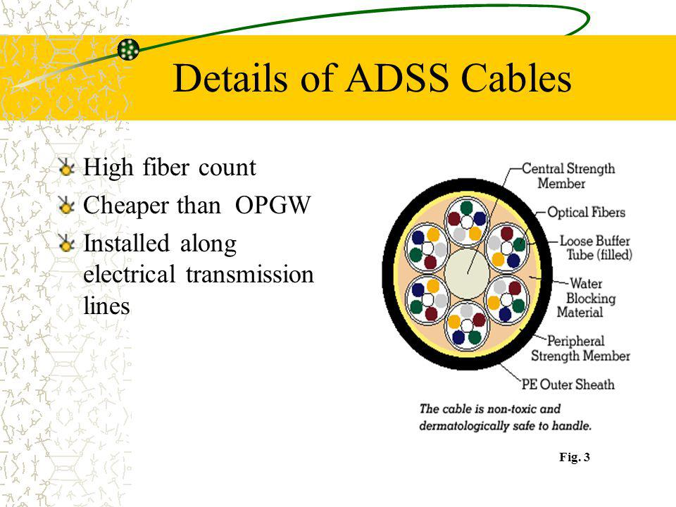 Details of ADSS Cables High fiber count Cheaper than OPGW