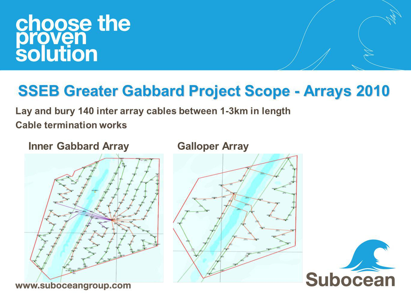 SSEB Greater Gabbard Project Scope - Arrays 2010
