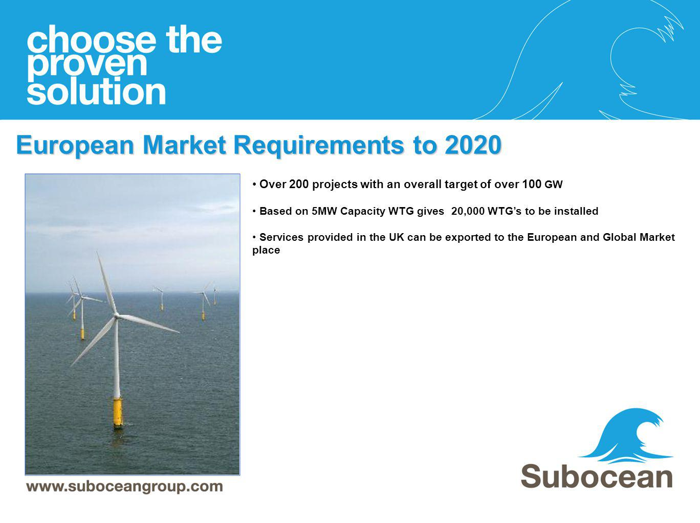 European Market Requirements to 2020