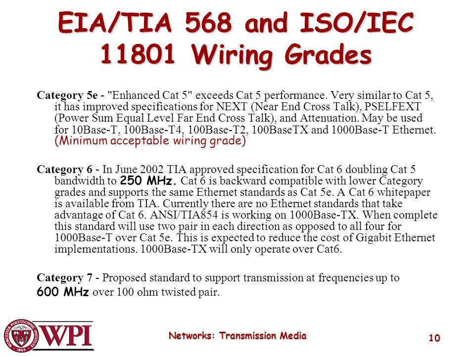 EIA/TIA 568 and ISO/IEC 11801 Wiring Grades