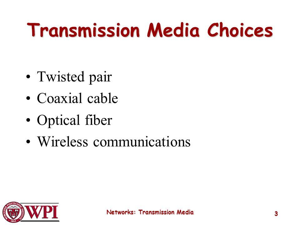 Transmission Media Choices