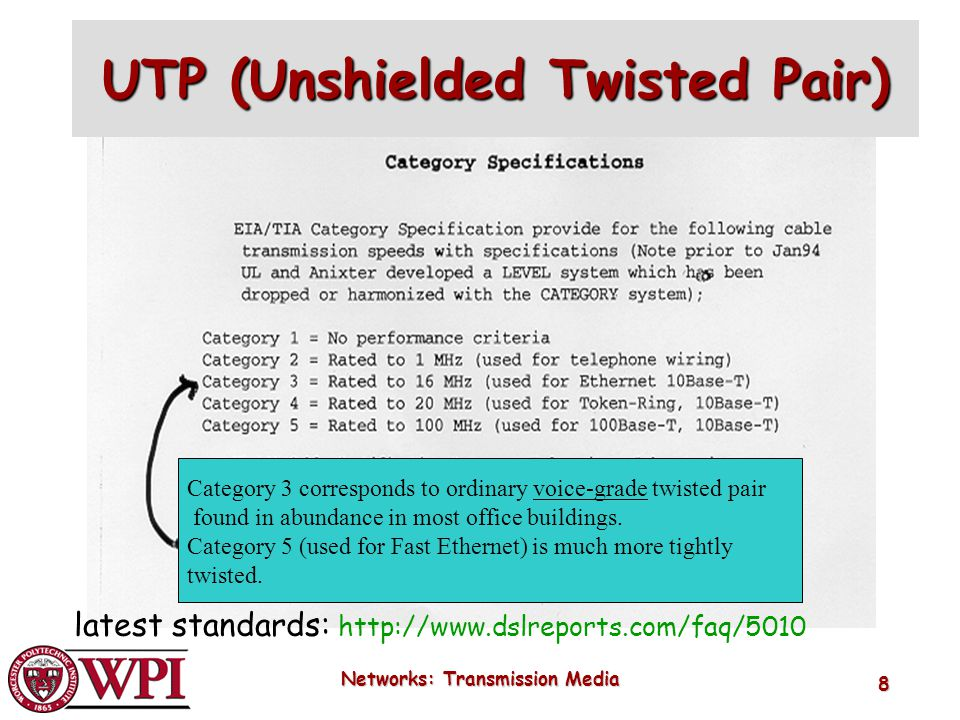 UTP (Unshielded Twisted Pair) Networks: Transmission Media