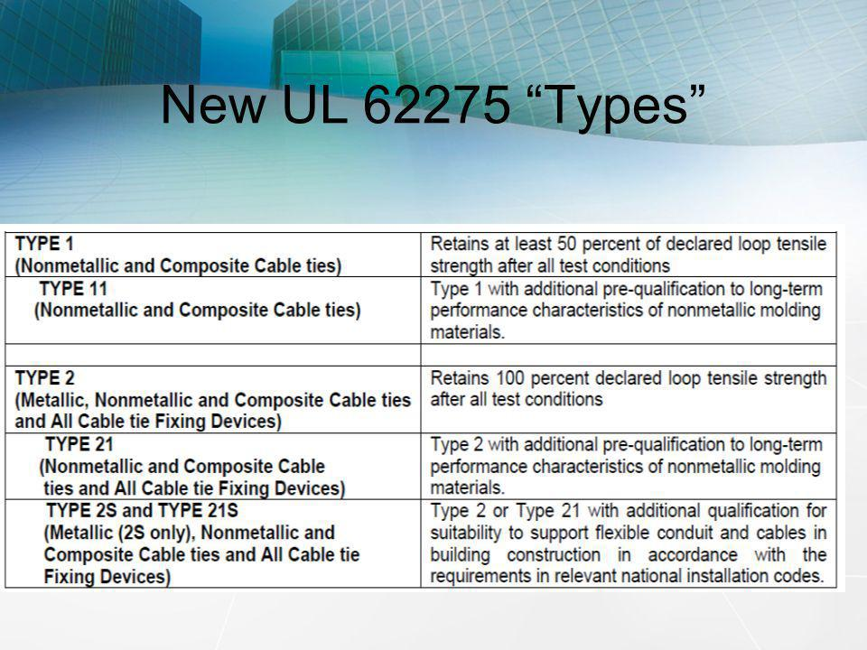 New UL 62275 Types