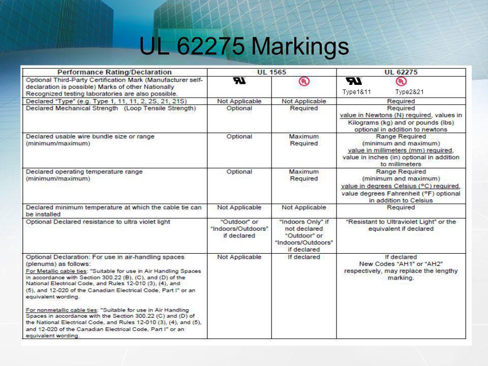 UL 62275 Markings Type1&11 Type2&21
