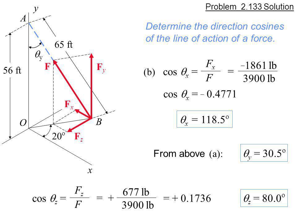 Fx F = _1861 lb 3900 lb cos qx = _ 0.4771 qx = 118.5o cos qz = Fz F