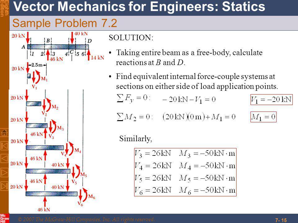 Sample Problem 7.2 SOLUTION: