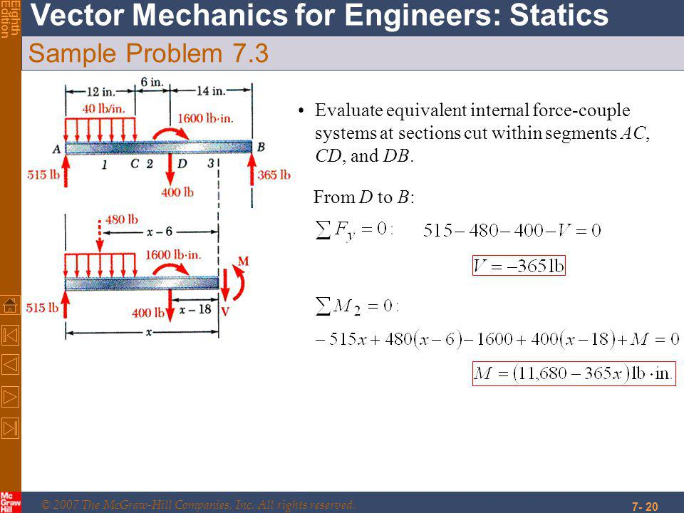 Sample Problem 7.3 Evaluate equivalent internal force-couple systems at sections cut within segments AC, CD, and DB.