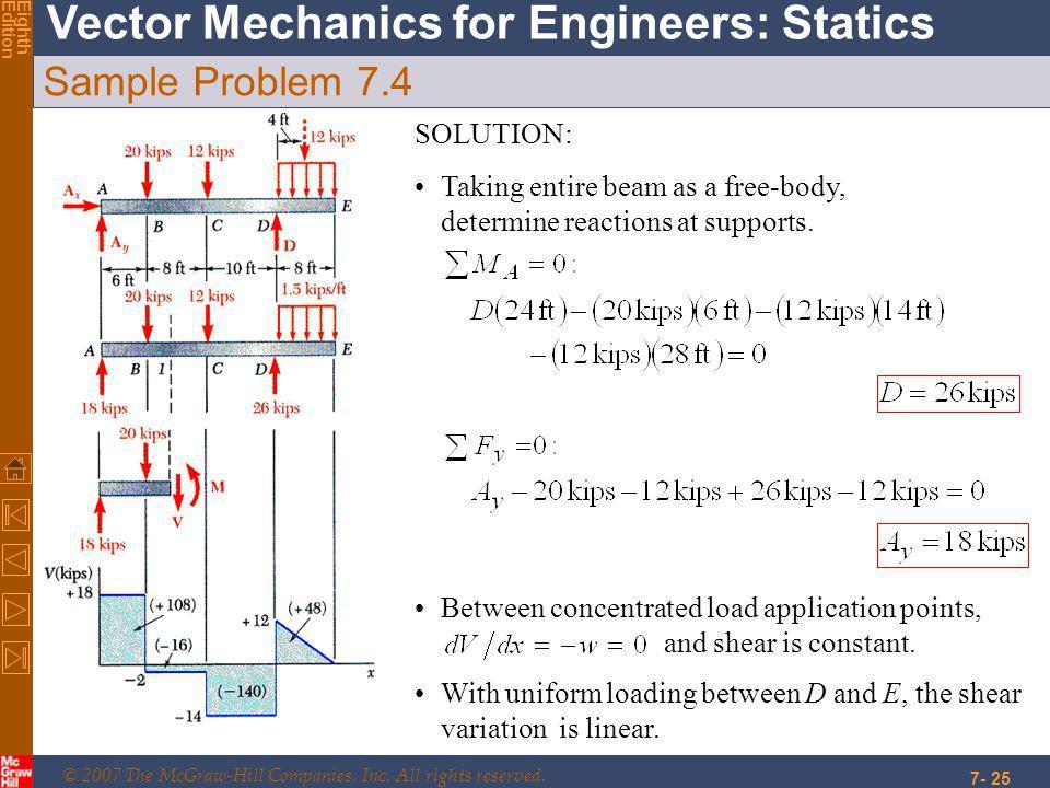 Sample Problem 7.4 SOLUTION: