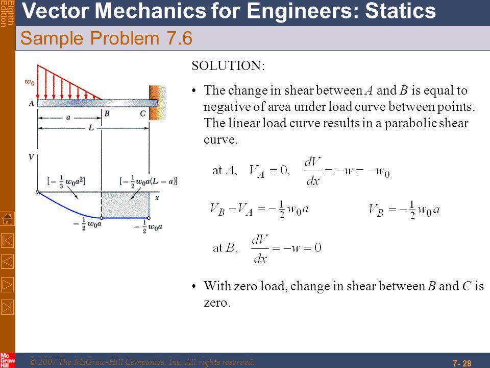 Sample Problem 7.6 SOLUTION: