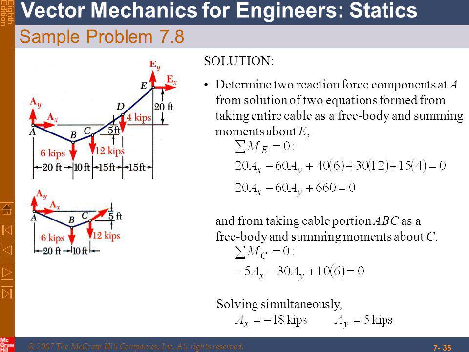 Sample Problem 7.8 SOLUTION: