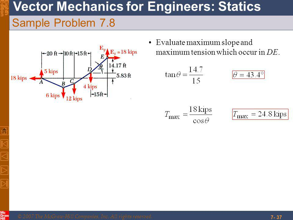 Sample Problem 7.8 Evaluate maximum slope and maximum tension which occur in DE.