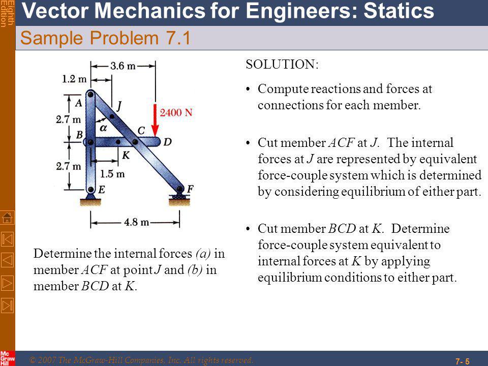 Sample Problem 7.1 SOLUTION: