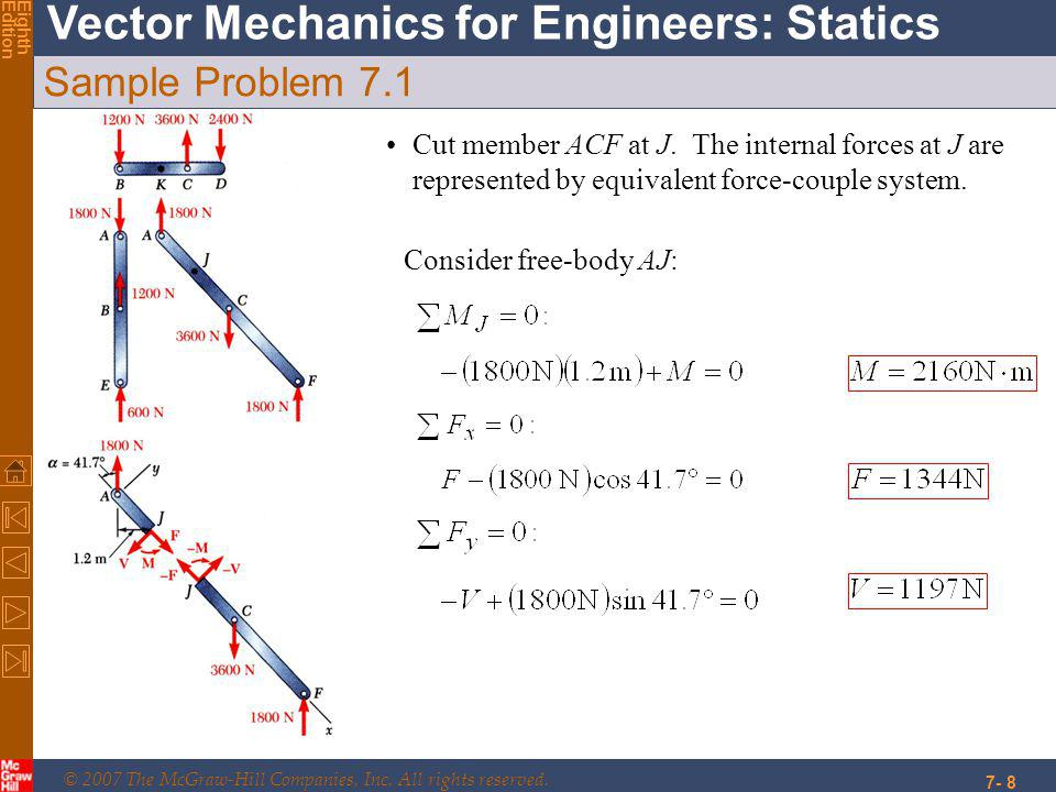 Sample Problem 7.1 Cut member ACF at J. The internal forces at J are represented by equivalent force-couple system.