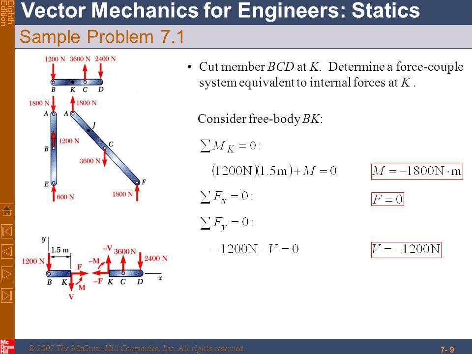 Sample Problem 7.1 Cut member BCD at K. Determine a force-couple system equivalent to internal forces at K .