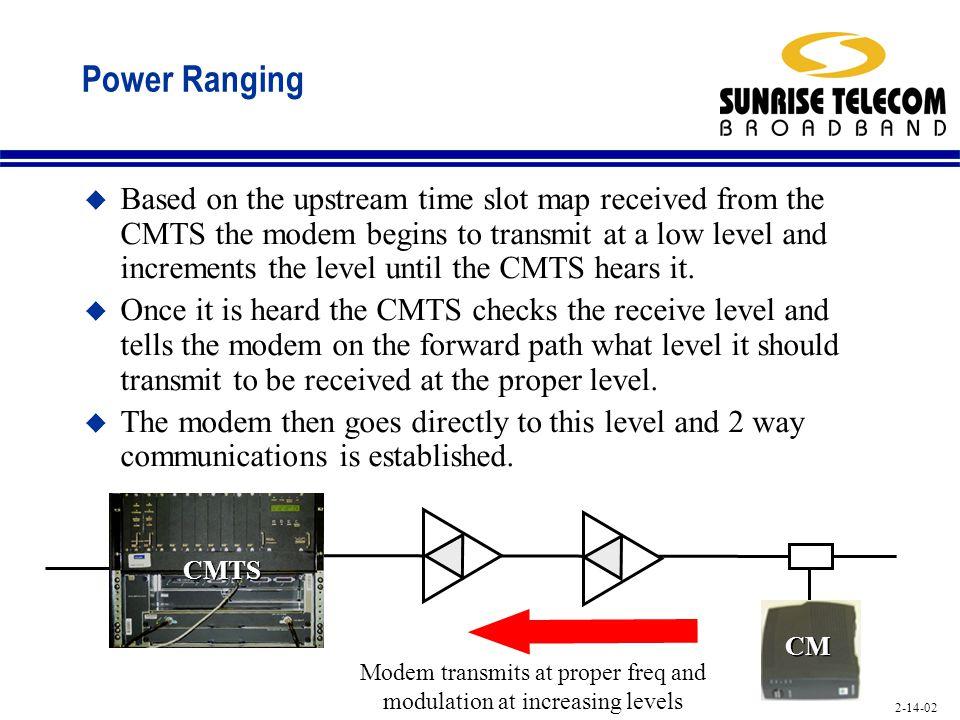 Modem transmits at proper freq and modulation at increasing levels