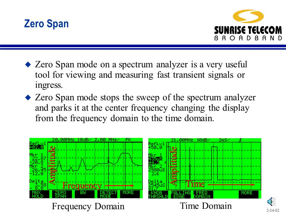 Zero Span Zero Span mode on a spectrum analyzer is a very useful tool for viewing and measuring fast transient signals or ingress.