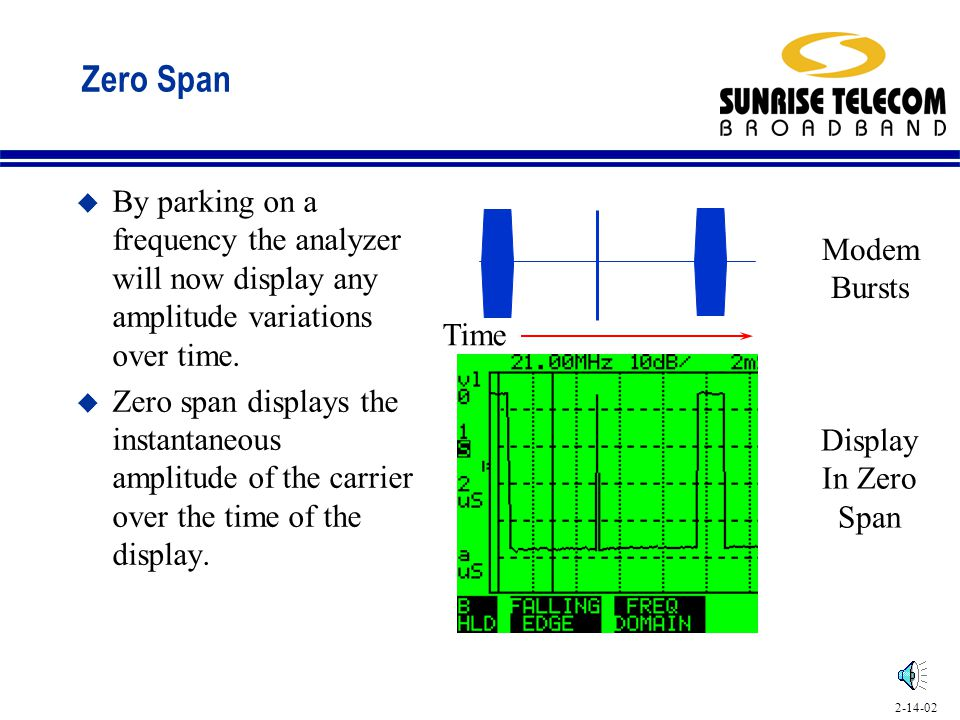 Zero Span By parking on a frequency the analyzer will now display any amplitude variations over time.