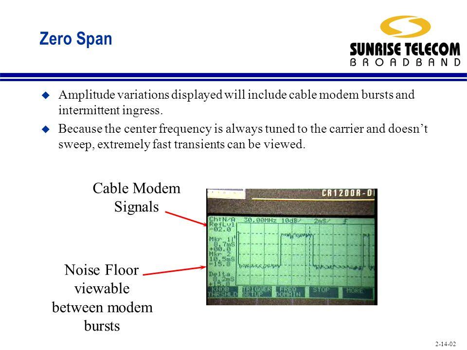 Noise Floor viewable between modem bursts