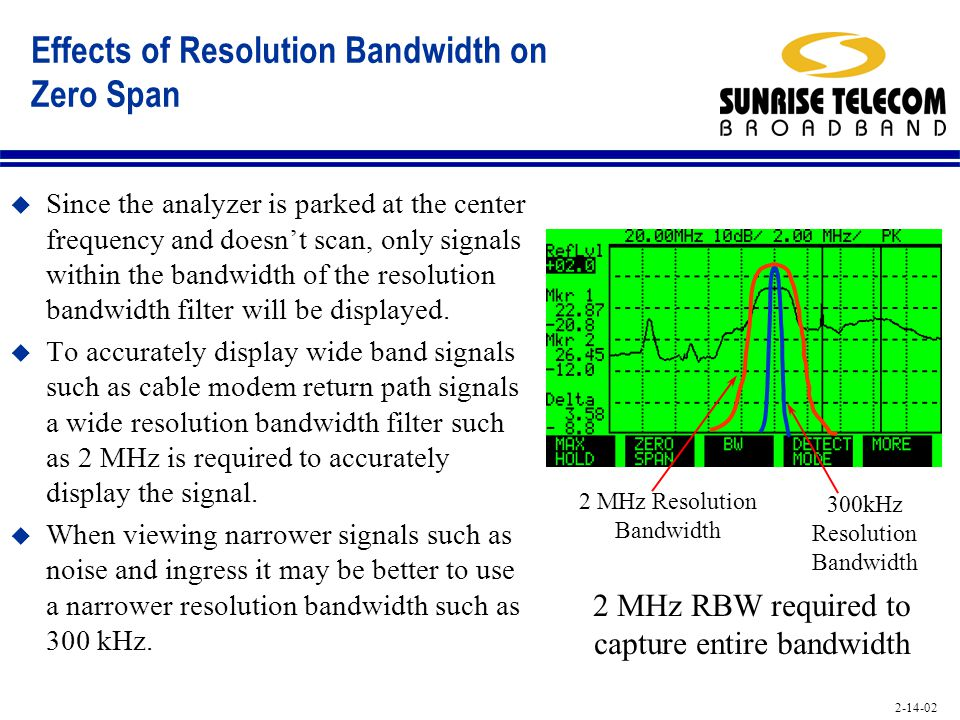 Effects of Resolution Bandwidth on Zero Span