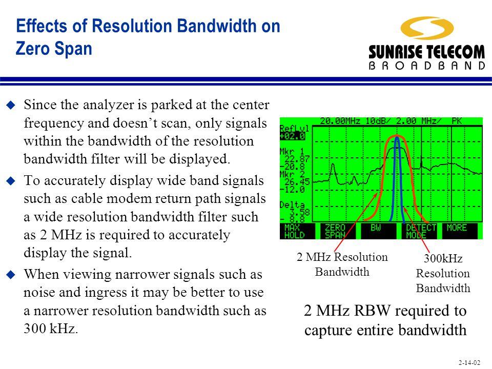 Effects of Resolution Bandwidth on Zero Span