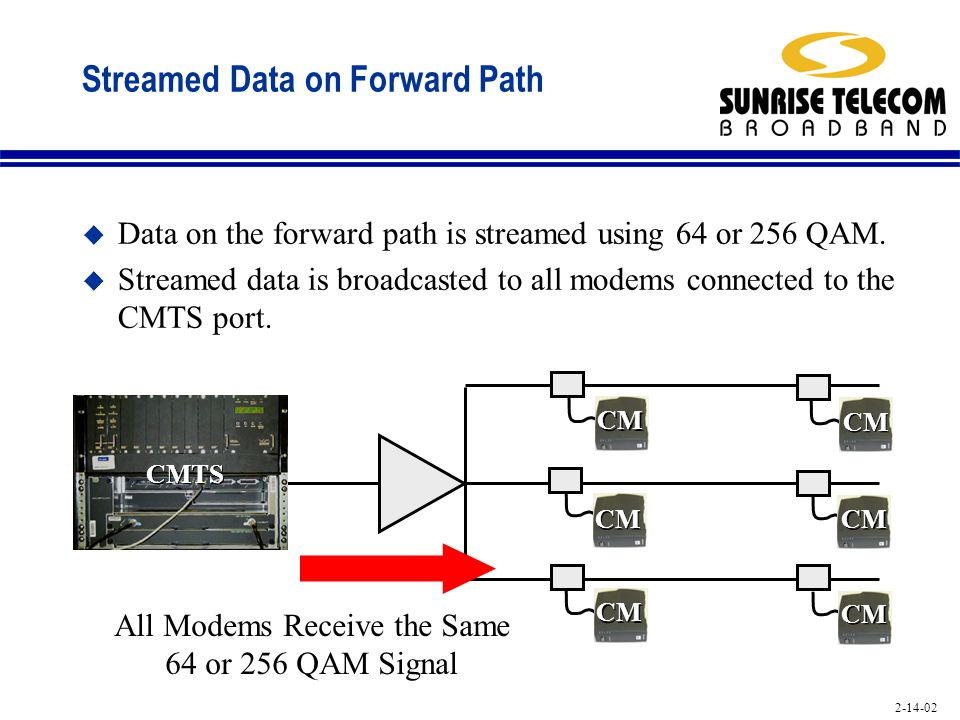 Streamed Data on Forward Path