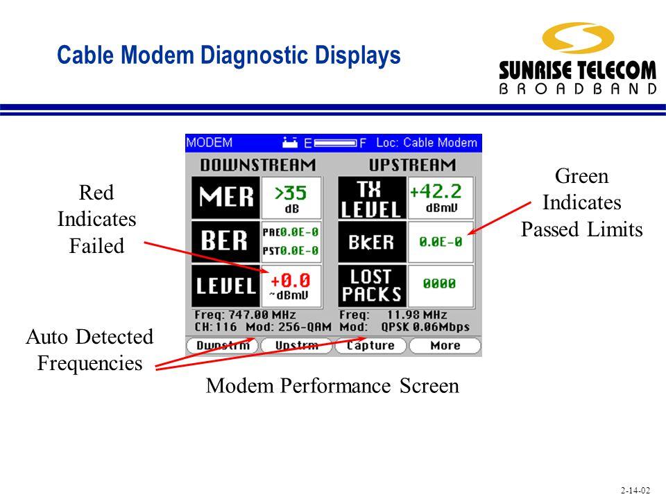 Cable Modem Diagnostic Displays