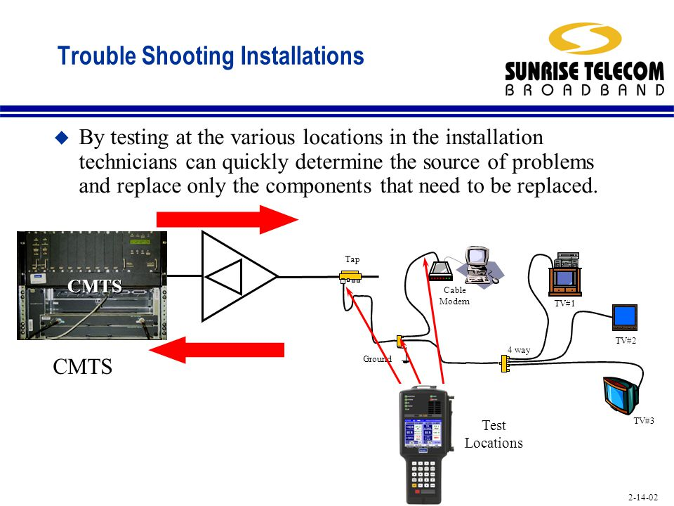 Trouble Shooting Installations