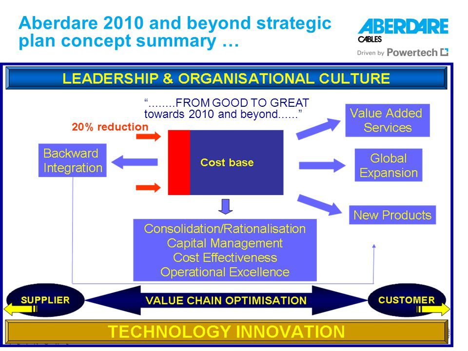 Aberdare 2010 and beyond strategic plan concept summary …