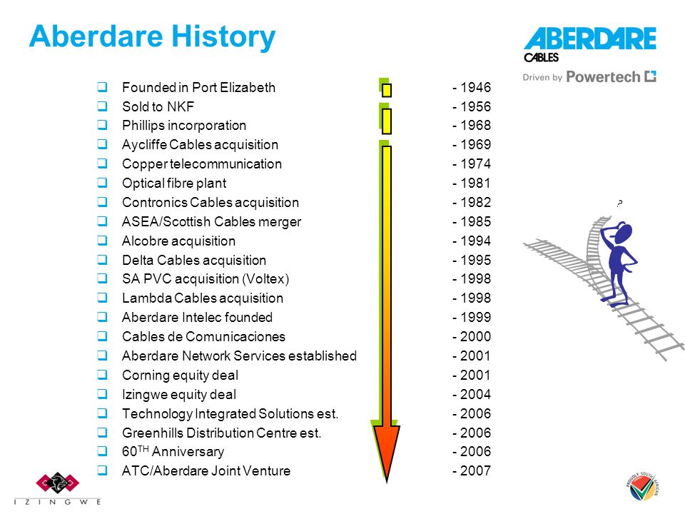 Aberdare History Founded in Port Elizabeth - 1946 Sold to NKF - 1956