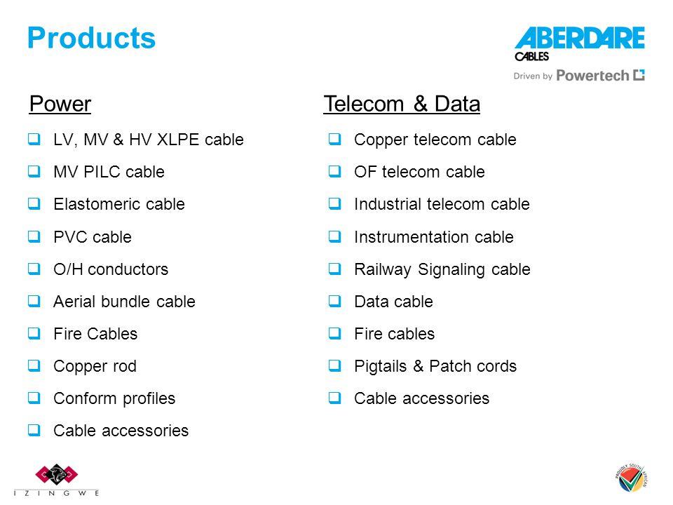 Products Power Telecom & Data LV, MV & HV XLPE cable MV PILC cable