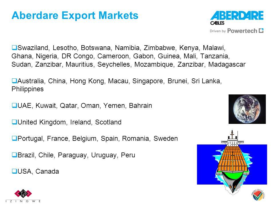 Aberdare Export Markets